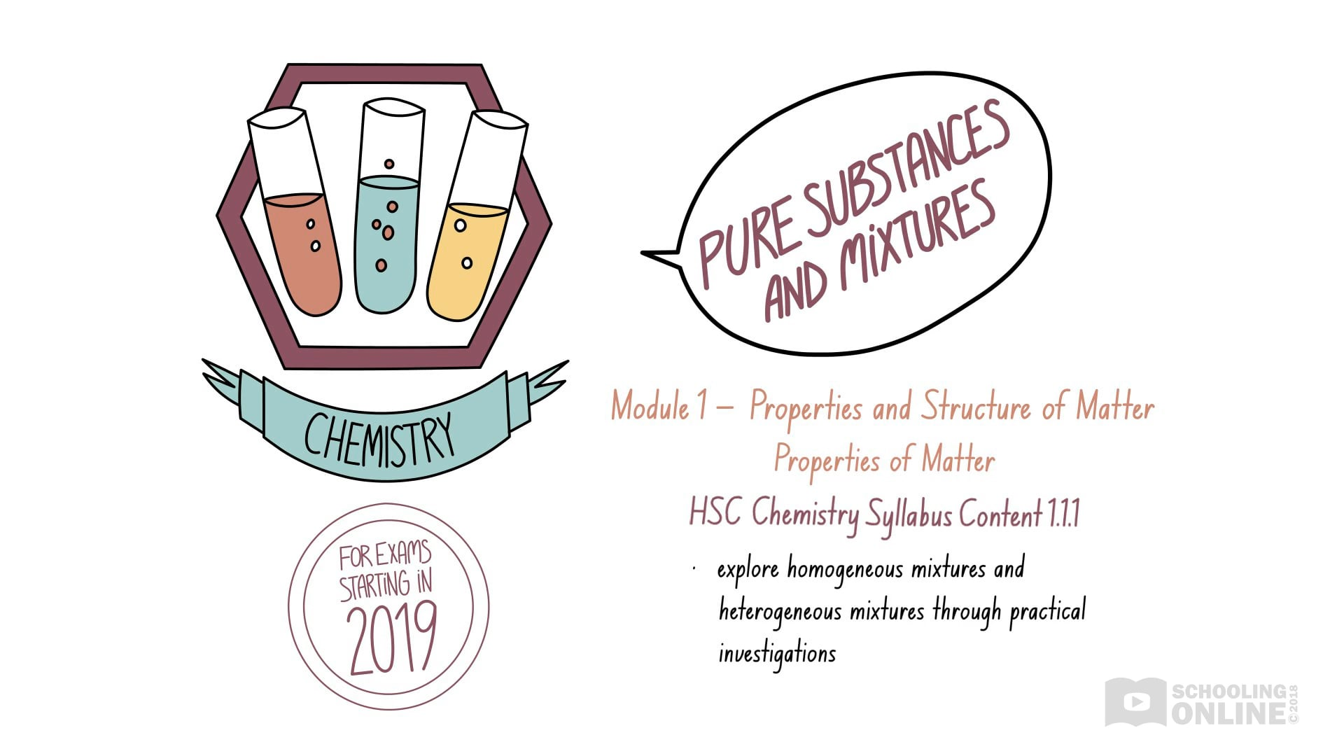 Pure Substances and Mixtures - Properties of Matter