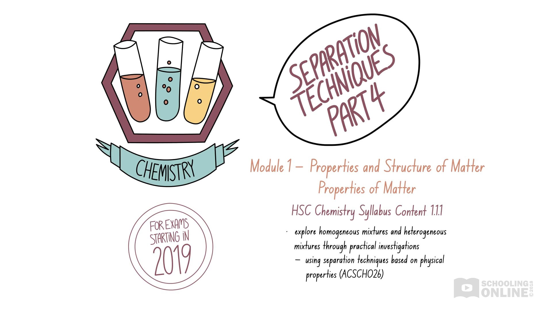 Separation Techniques 4 - Properties of Matter