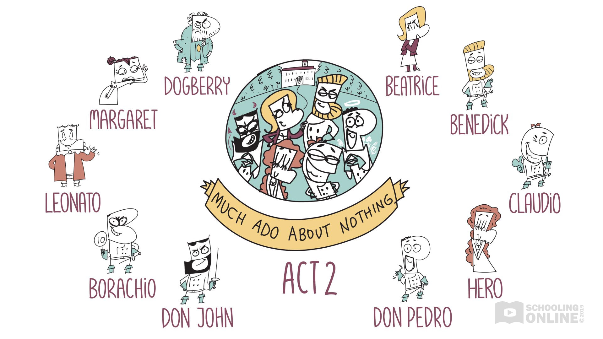 Much Ado About Nothing Act 2 - Shakespeare Today Series