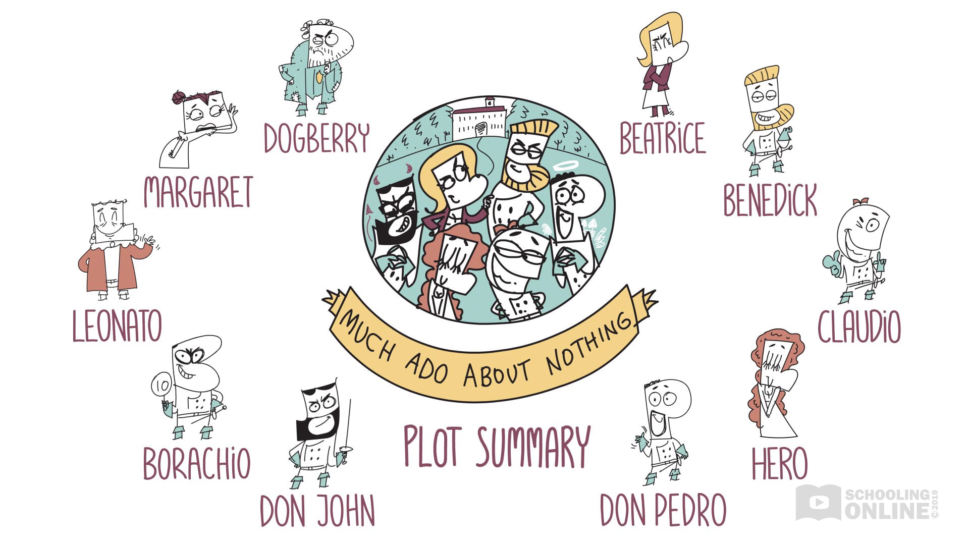 Much Ado About Nothing Plot Summary - Shakespeare Today Series