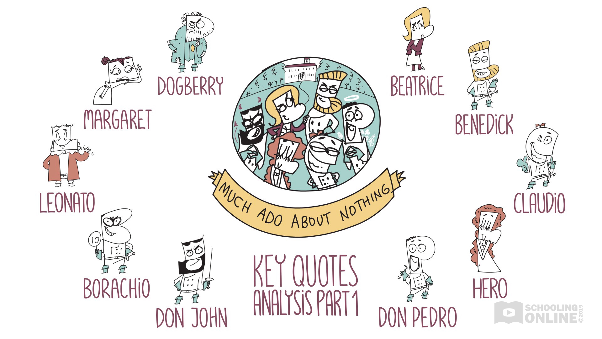 Much Ado About Nothing Key Quotes Analysis Part 1 - Shakespeare Today Series