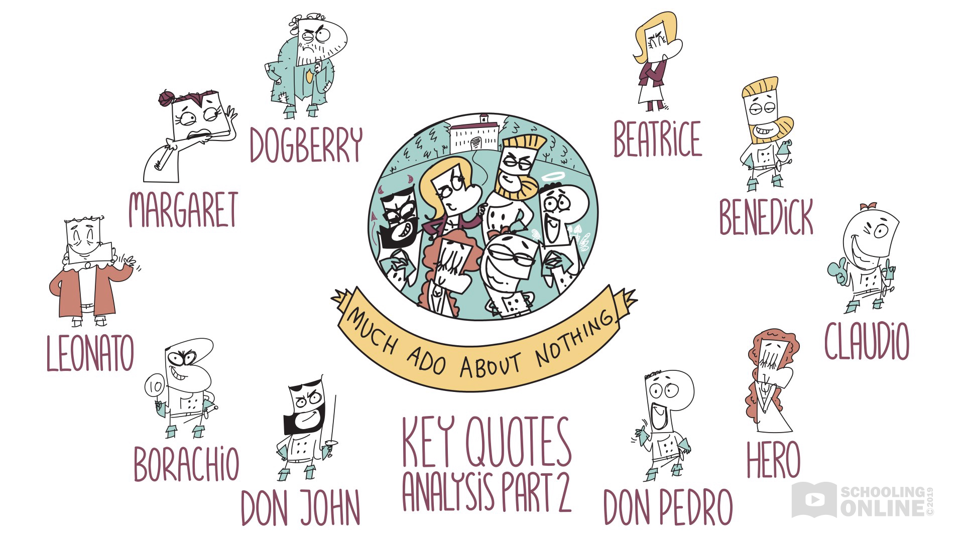 Much Ado About Nothing Key Quotes Analysis Part 2 - Shakespeare Today Series