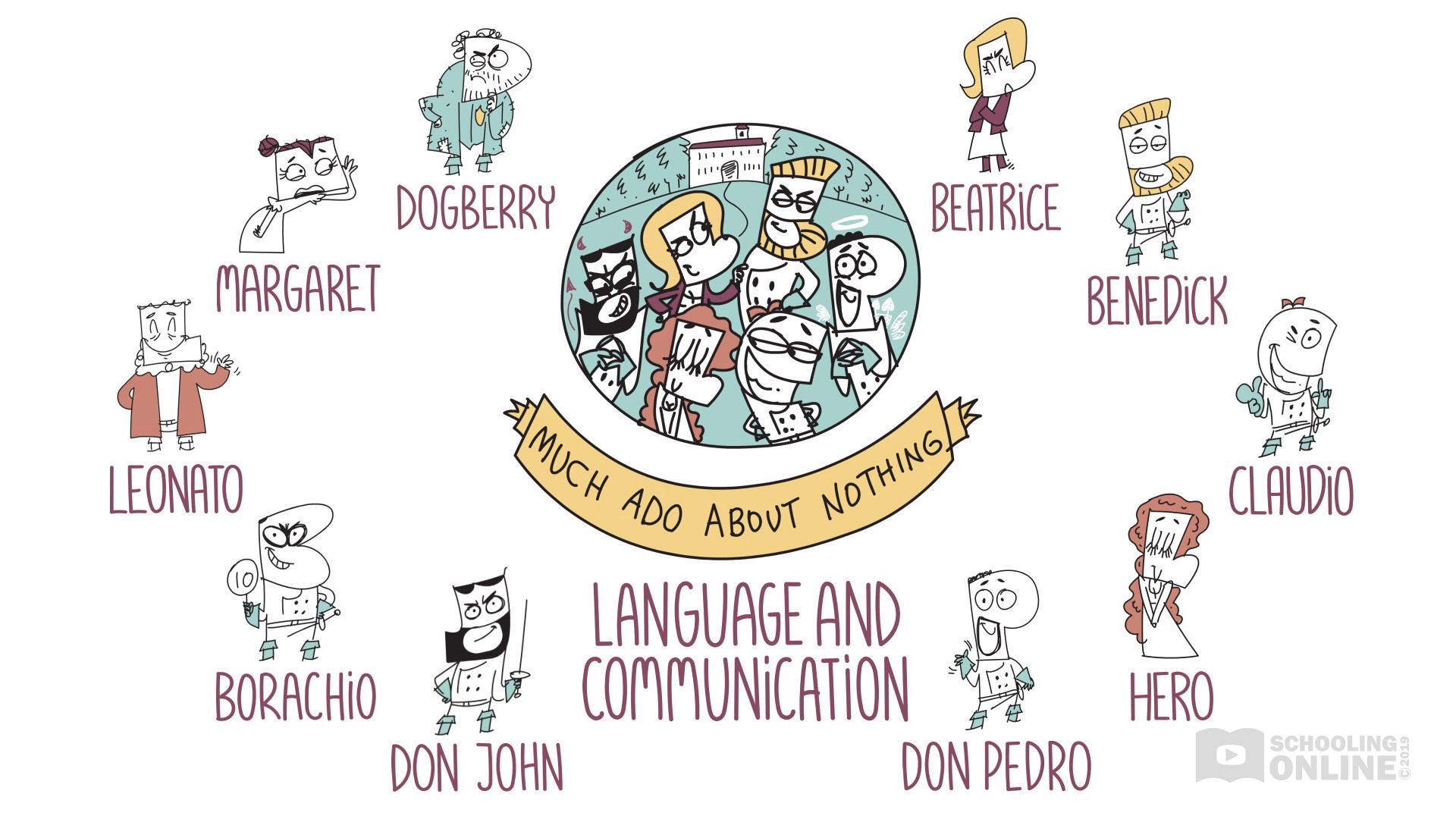 Much Ado About Nothing Theme of Language and Communication - Shakespeare Today Series