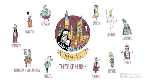 Hamlet Theme of Gender - Shakespeare Today Series