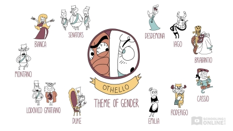 Othello Theme of Gender - Shakespeare Today Series