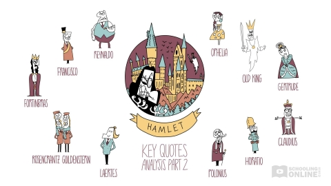 Hamlet Key Quotes Analysis Part 2 - Shakespeare Today