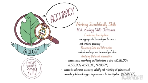 Accuracy - Biology Skills