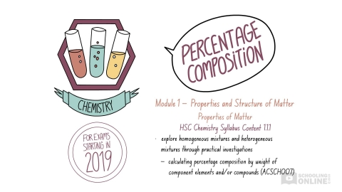 Percentage Composition - Properties of Matter