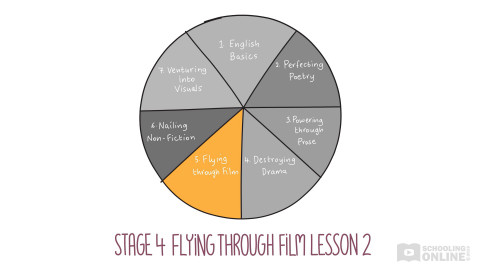 English Essentials Stage 4 - Flying Through Film Lesson 2