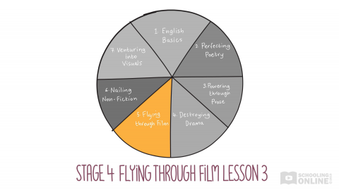 English Essentials Stage 4 - Flying Through Film Lesson 3