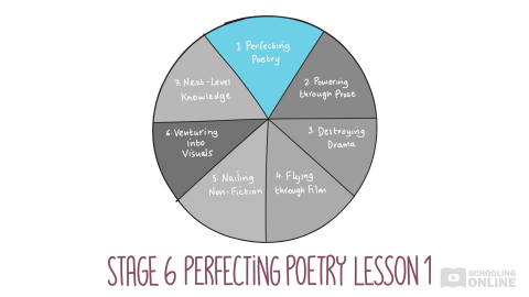English Essentials Stage 6 - Perfecting Poetry Lesson 1