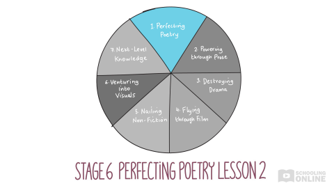 Essentials Stage 6 - Perfecting Poetry Lesson 2