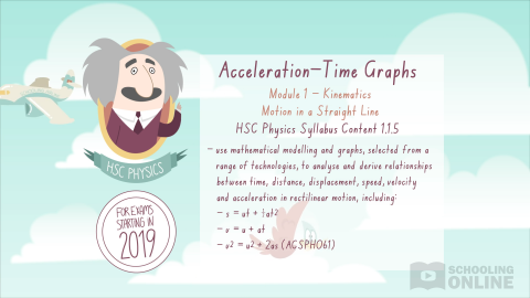 Acceleration-Time Graphs - Motion in a Straight Line