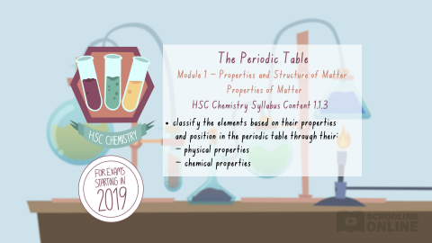 The Periodic Table - Properties of Matter